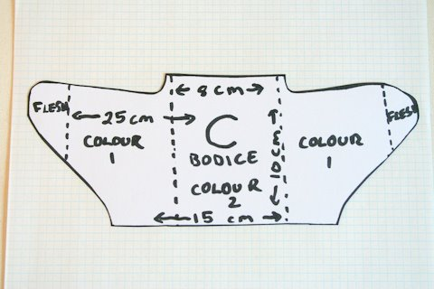 How to Make a Custom Bodice Pattern - Home - Welcome to Charter.net